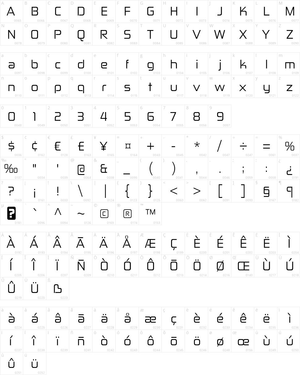 Zekton Character Map