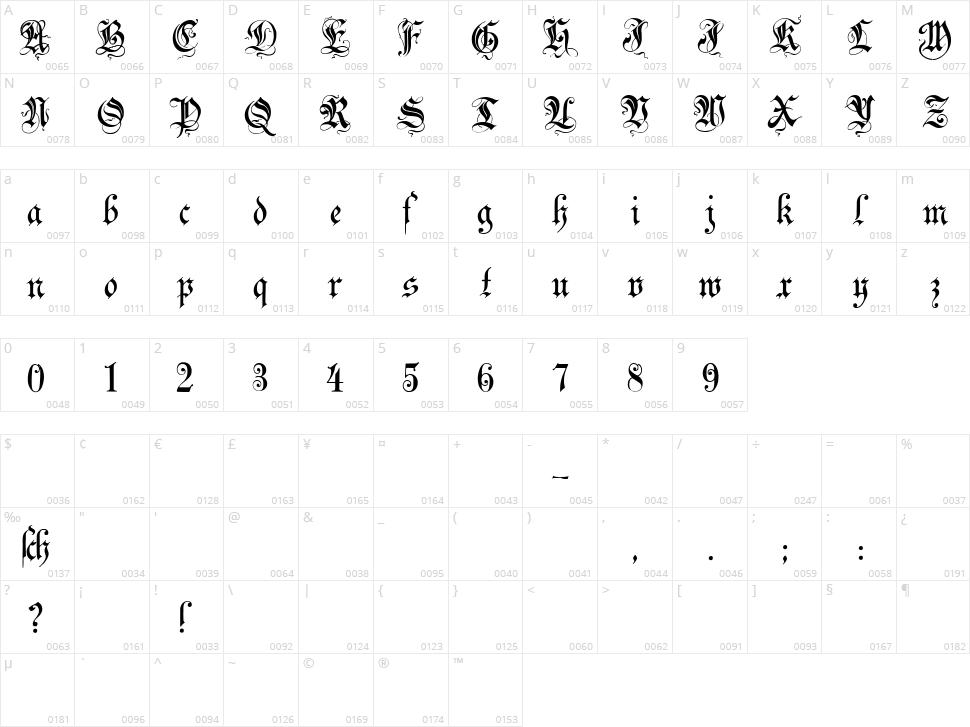 Zenda Character Map