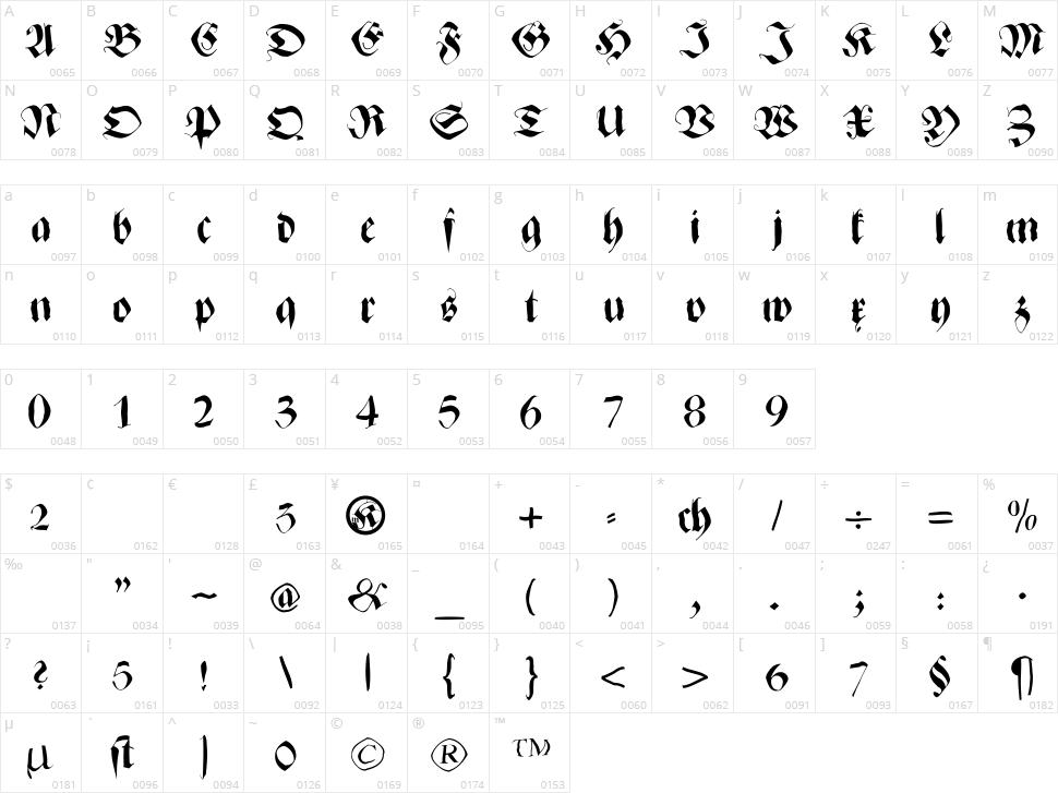 ZenFrax Character Map