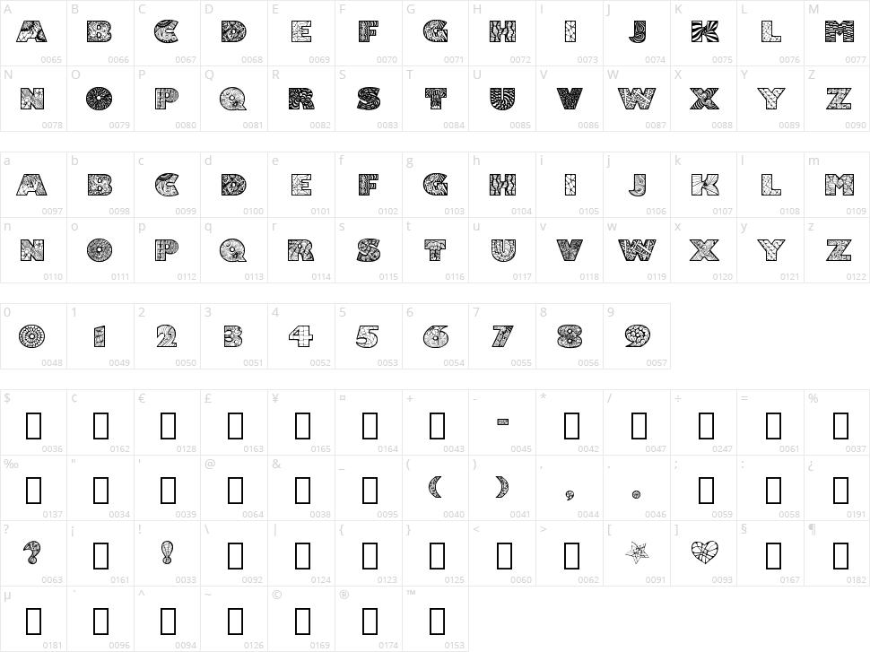 Zenfyrkalt Character Map