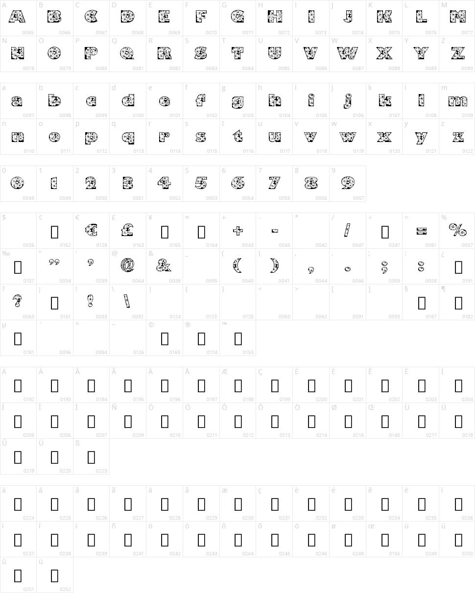 Zensyrom Character Map