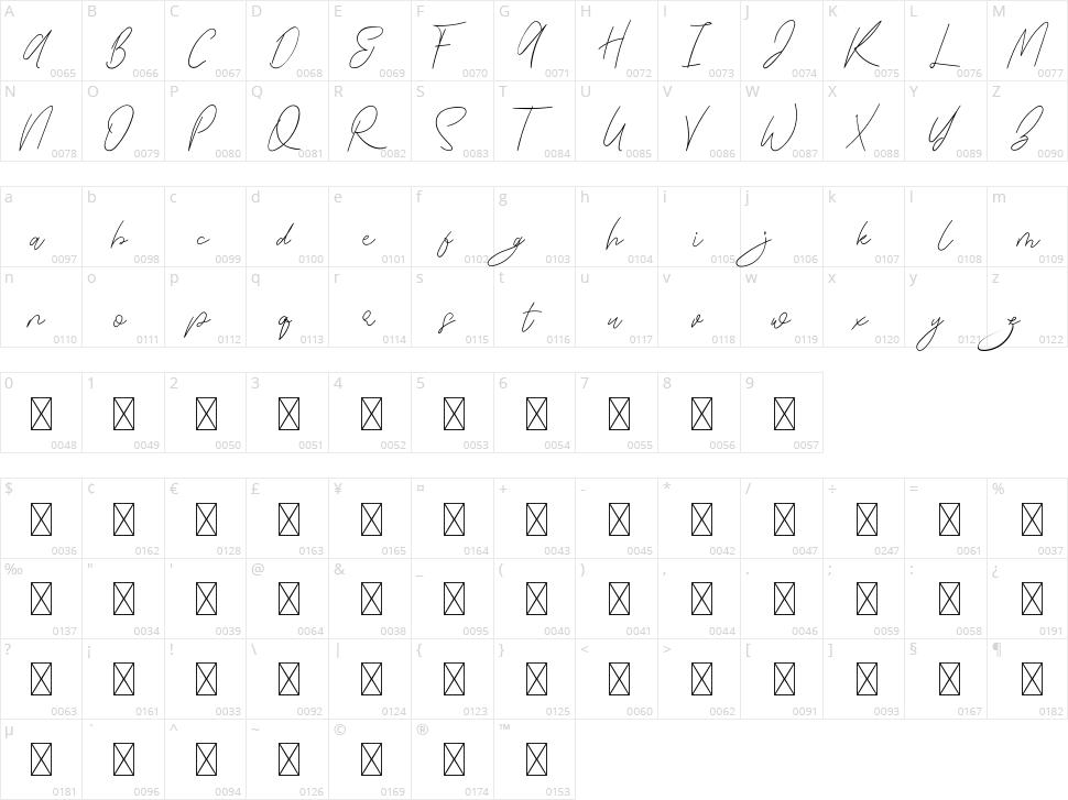 Zephira Character Map
