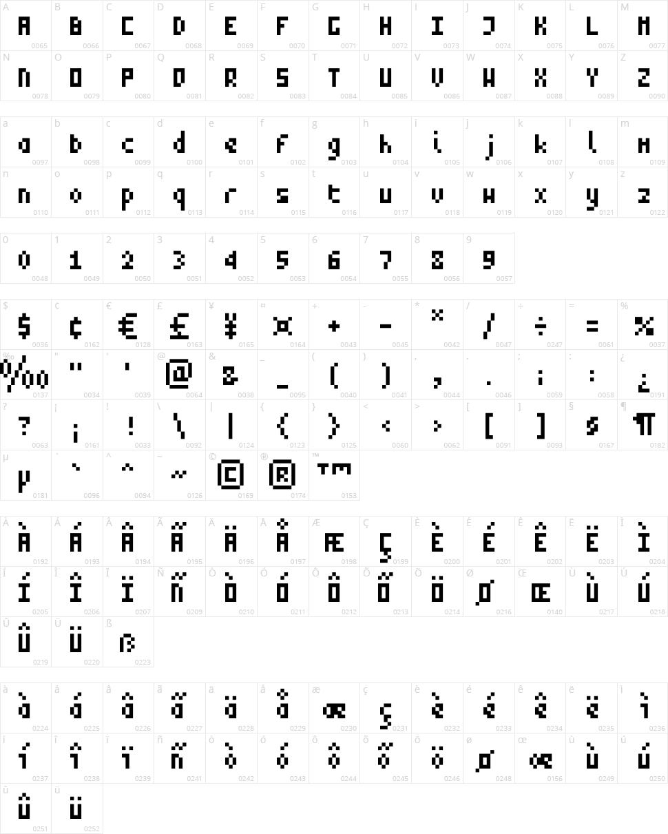 Zepto Character Map