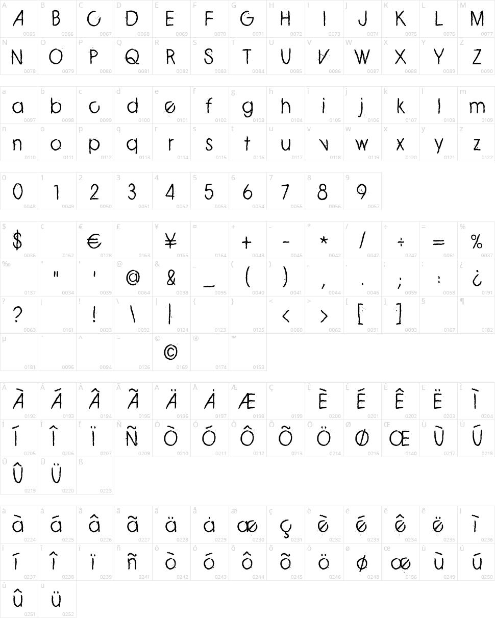 Zero Cre Character Map