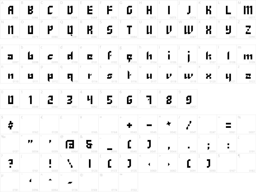 Zhang Character Map