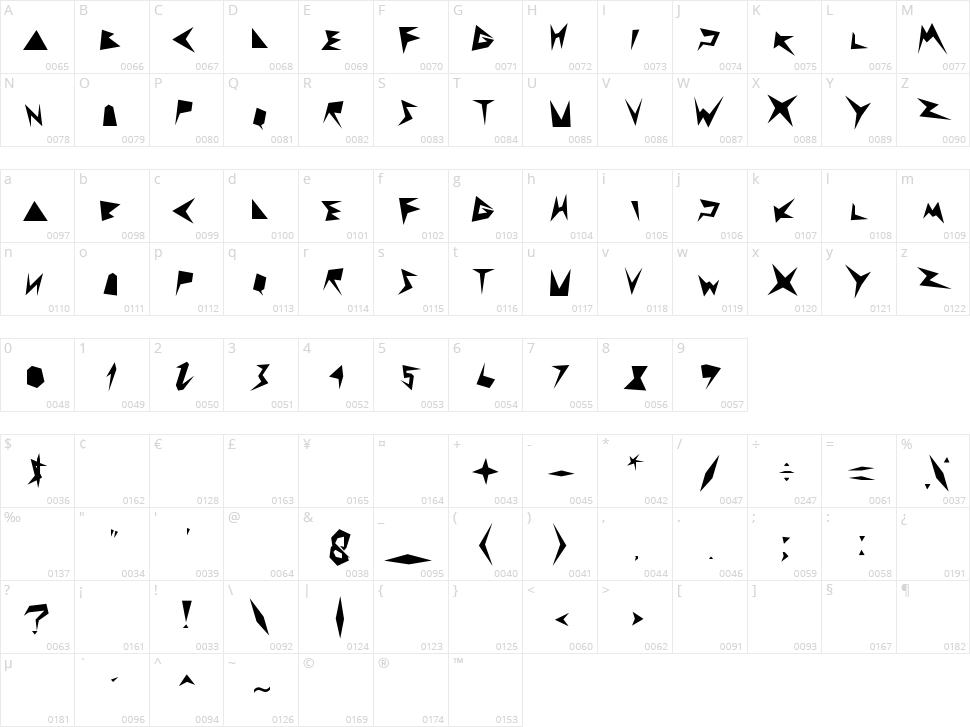 Zig Zag Zeg Character Map