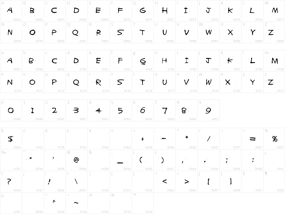 Zigzagzoel Character Map
