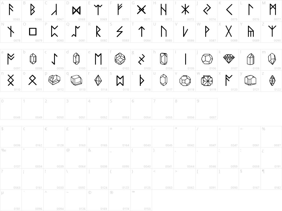 Zillaroonies Character Map