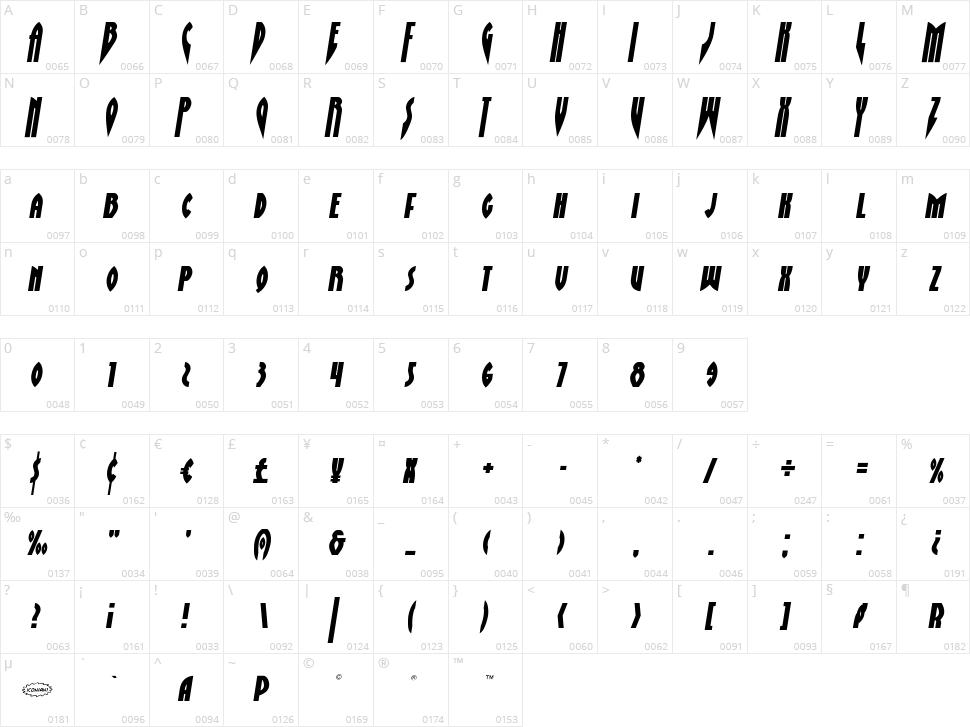 Zirconian Character Map