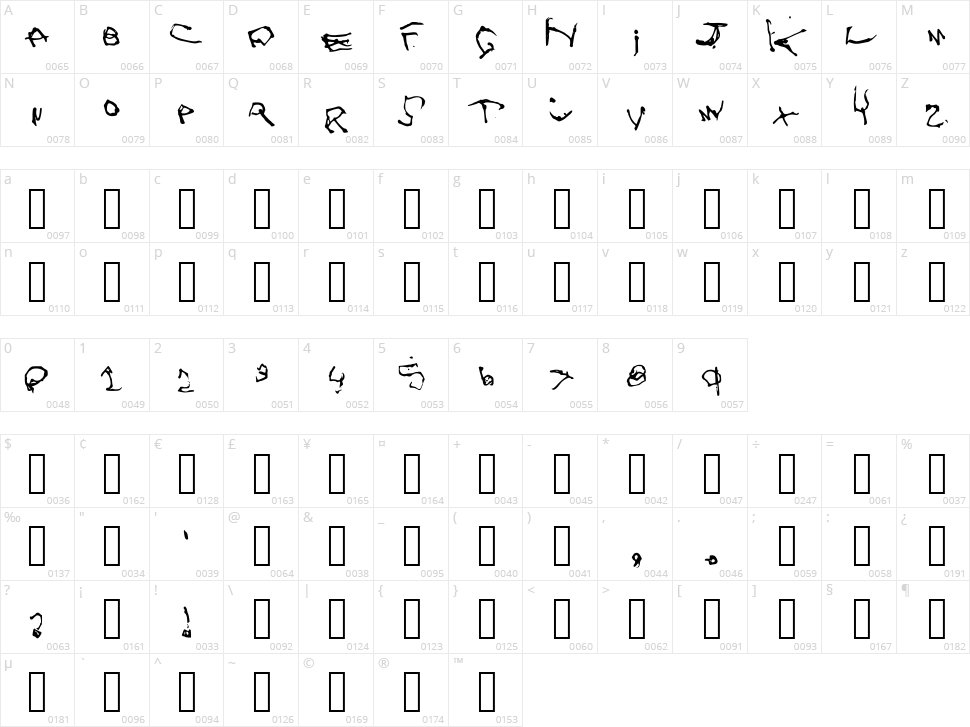 Zoe Character Map