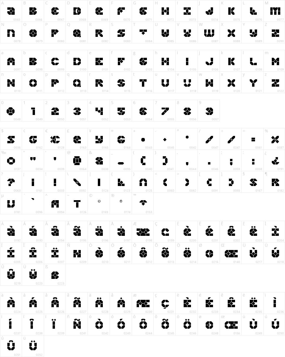 Zoomrunner Character Map