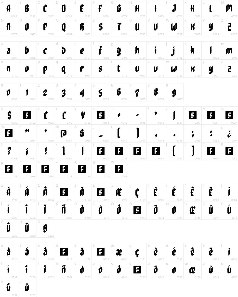Zoulsister plus eYe/FS Character Map