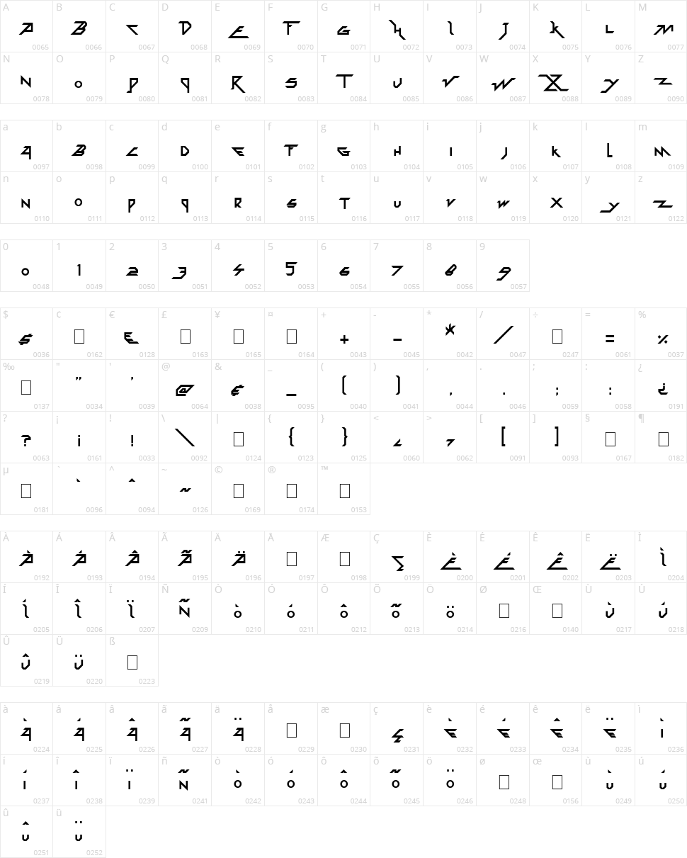 Zoxoz Character Map