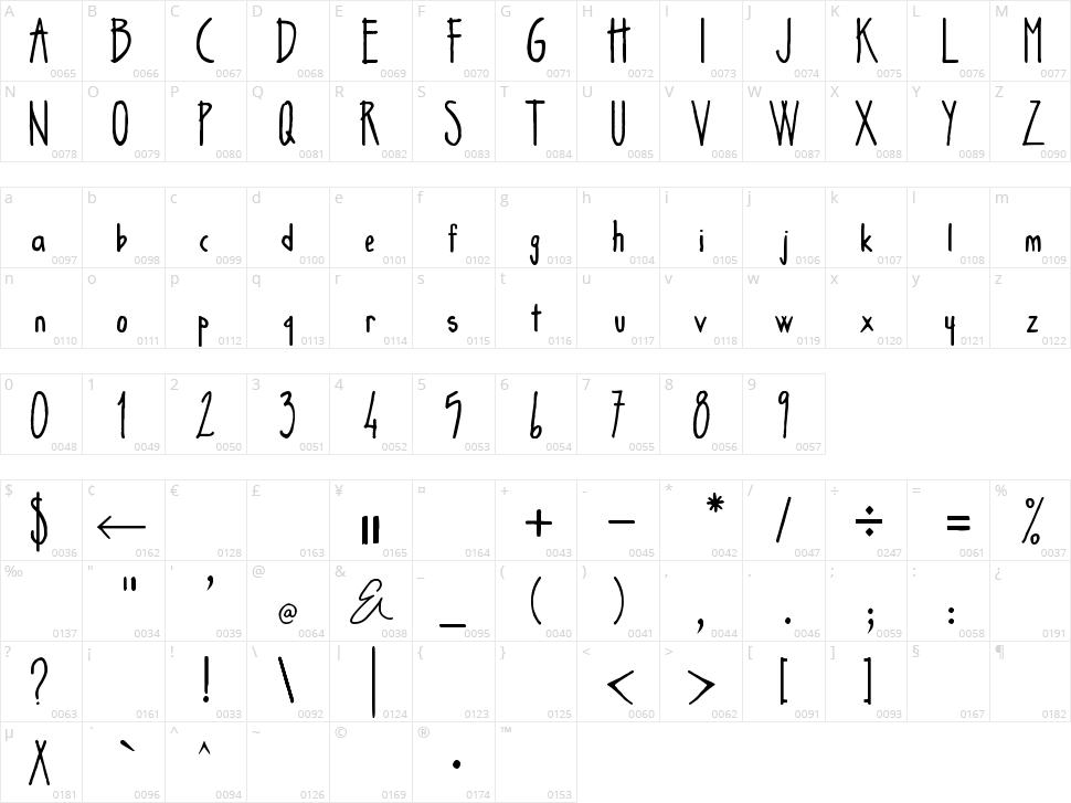 Zsar Chankian Character Map