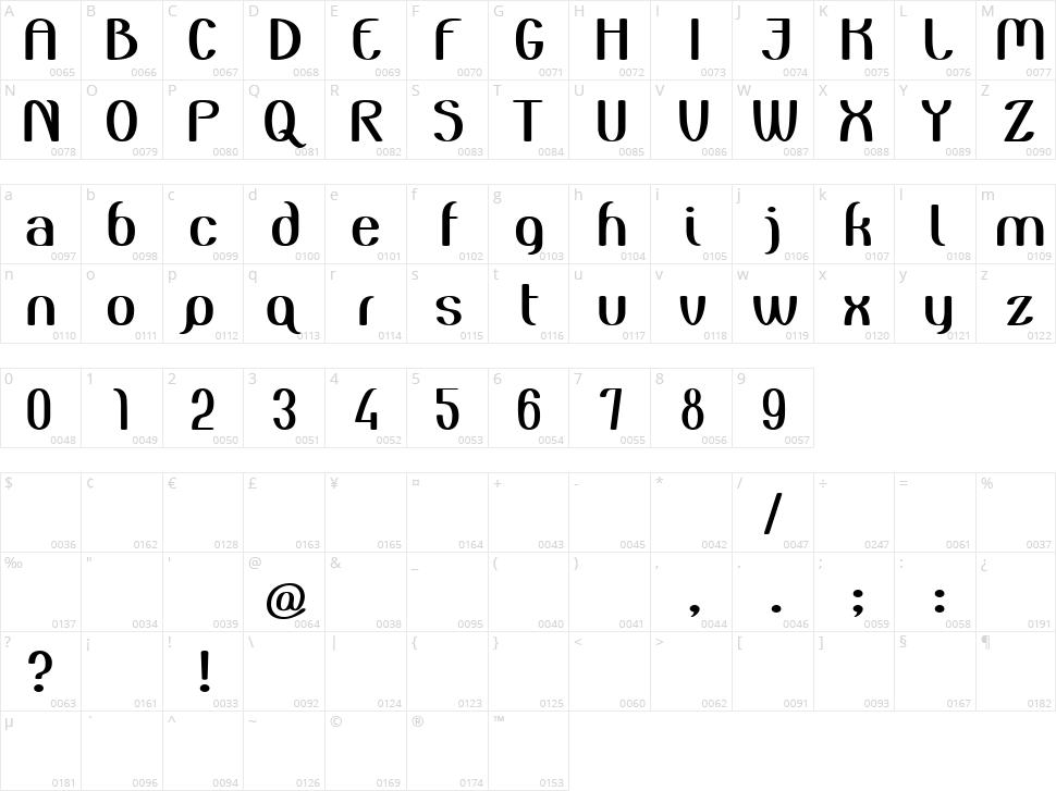 Zuider Postduif Character Map