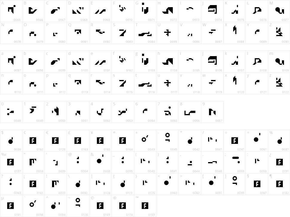 Zuptype Pica Character Map