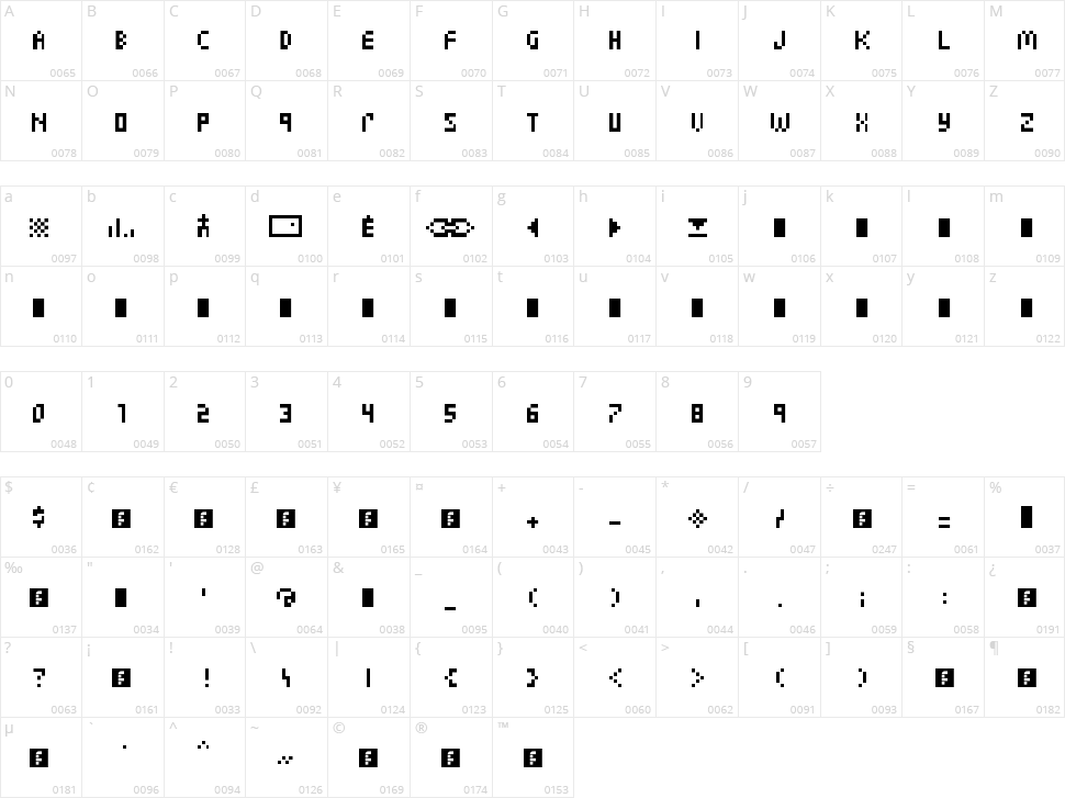 Zuptype CCC Character Map