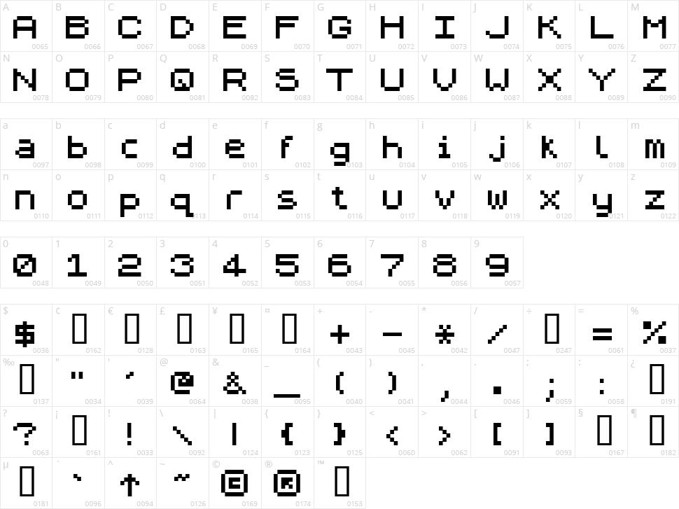ZXpix Character Map