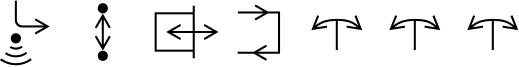 IEC5000 Font