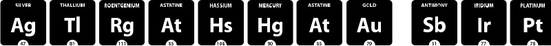 Periodic Table of Elements Font